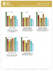 douglas-fir-chart