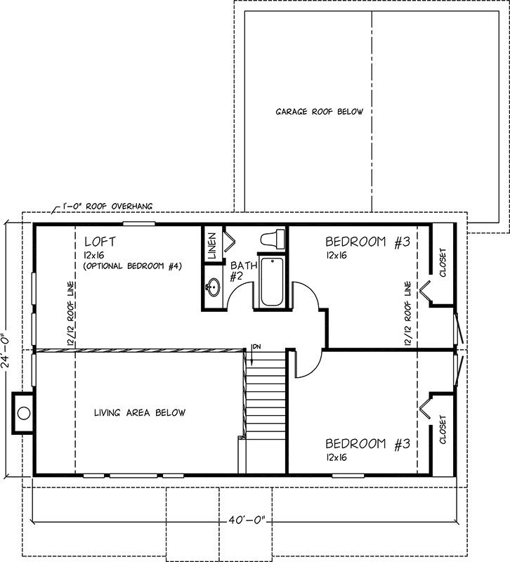 Panelized Homes Nc