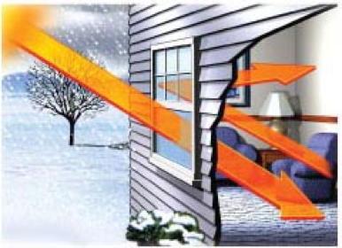 window - cold climate diagram